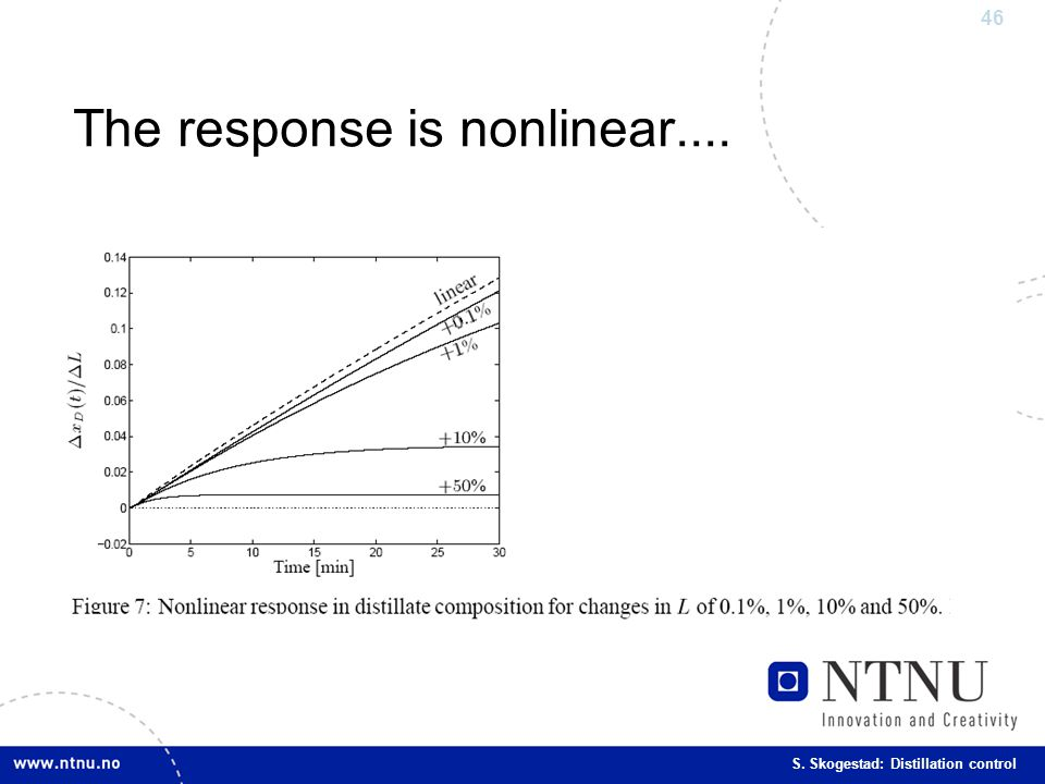 The response is nonlinear....