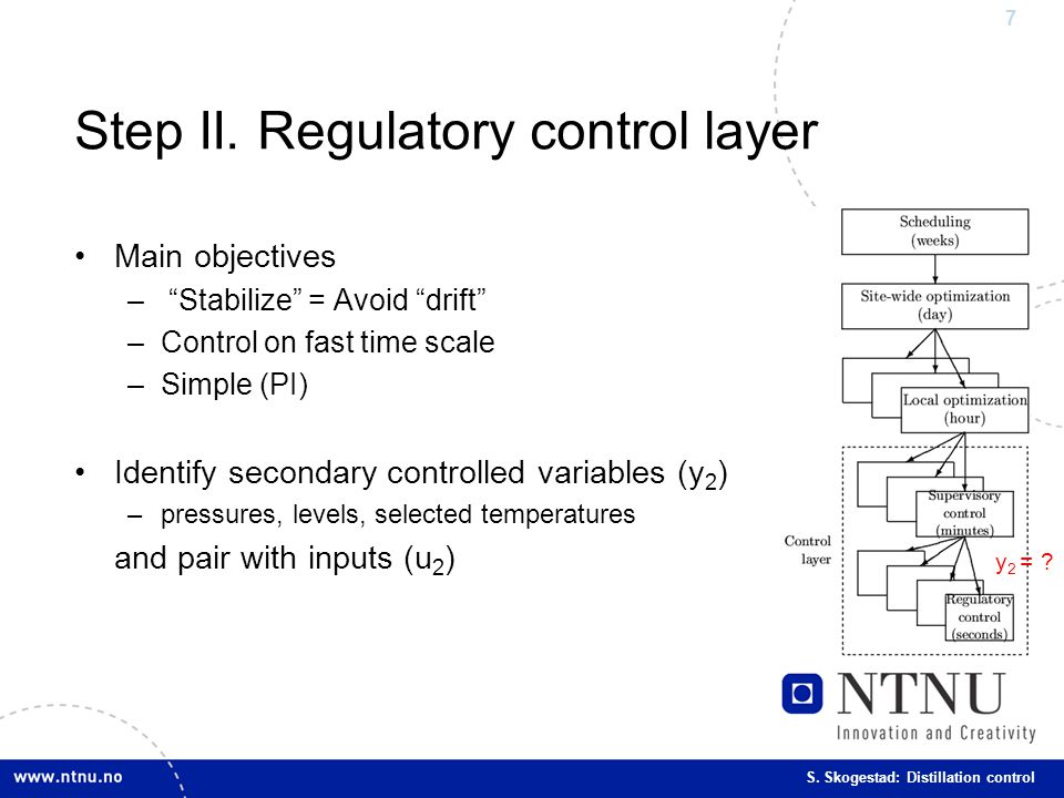 Step II. Regulatory control layer