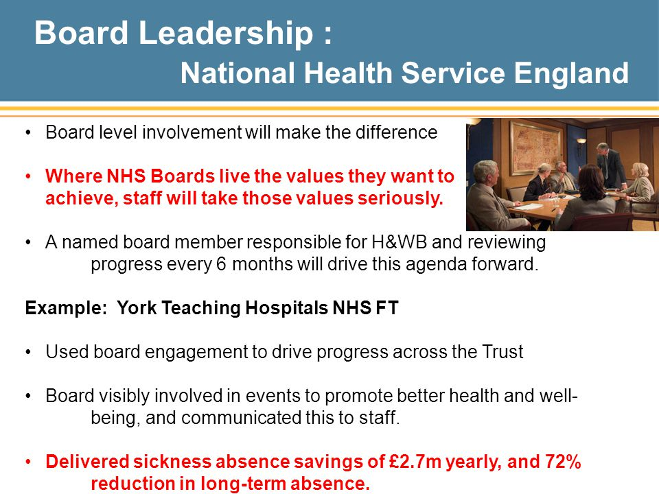 National Health Service England