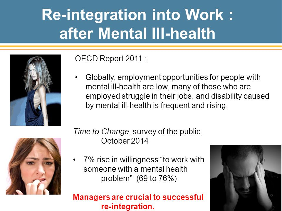 Re-integration into Work : after Mental Ill-health