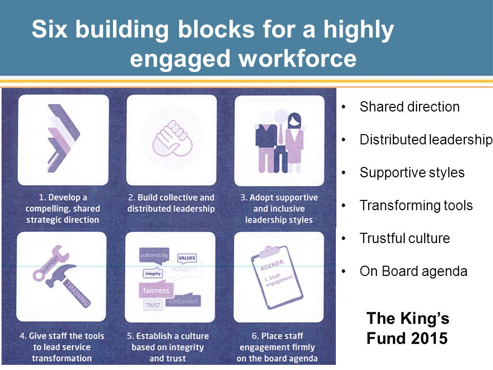Six building blocks for a highly engaged workforce