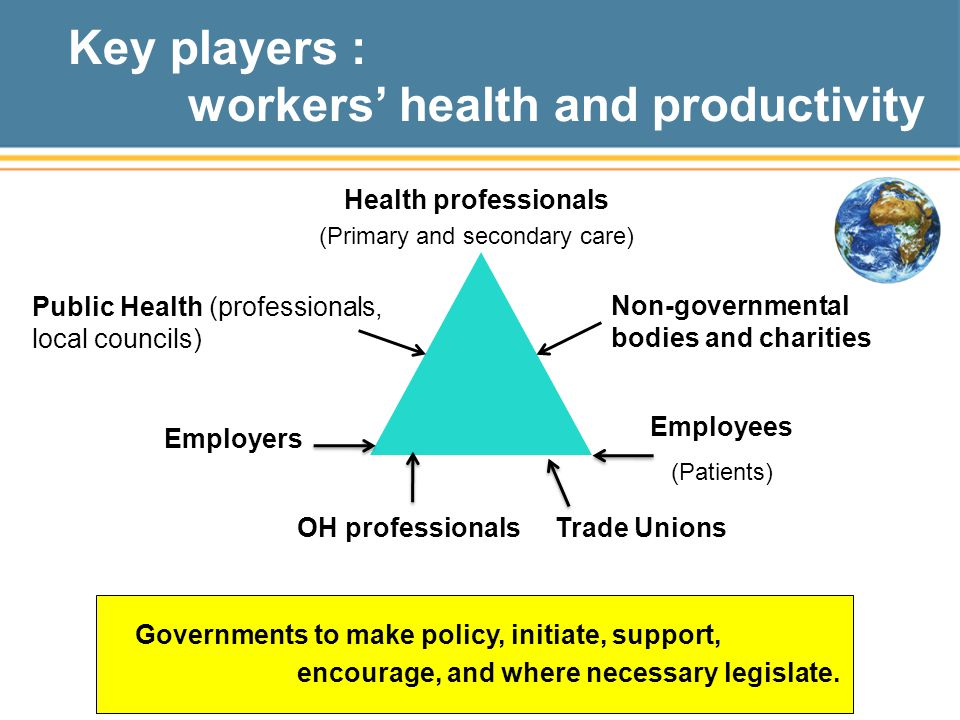 Key players : workers' health and productivity