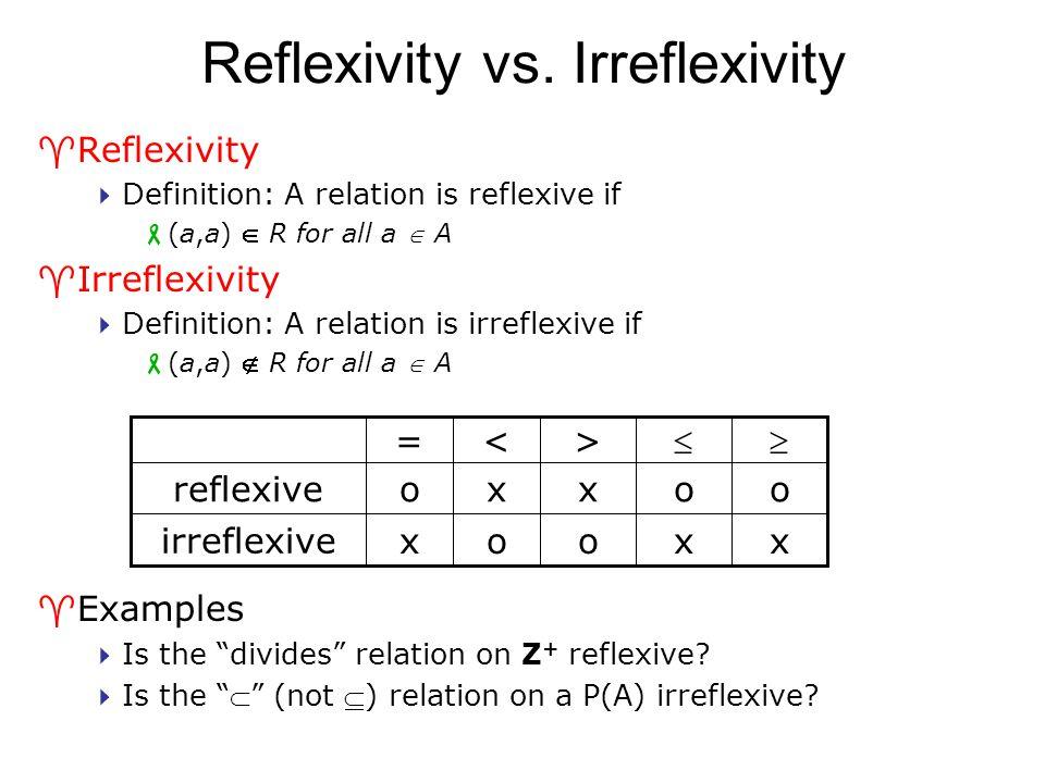 Reflexivity vs. Irreflexivity