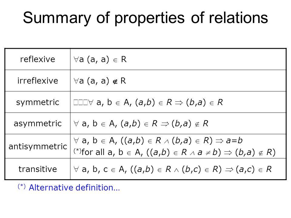 Summary of properties of relations