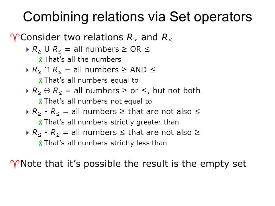 Combining relations via Set operators