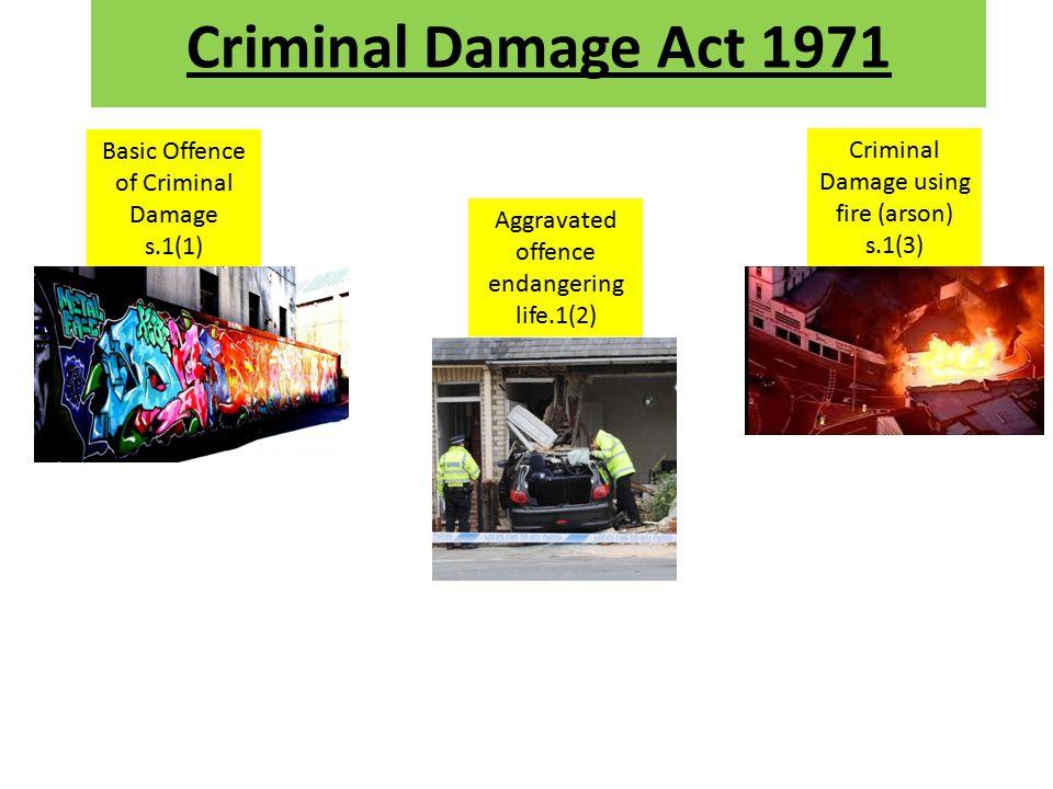 Criminal Damage Act 1971 Basic Offence of Criminal Damage s.1(1)