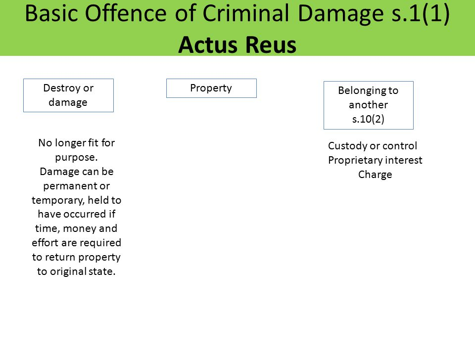 Basic Offence of Criminal Damage s.1(1) Actus Reus