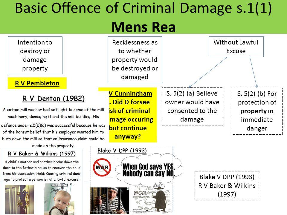 Basic Offence of Criminal Damage s.1(1) Mens Rea