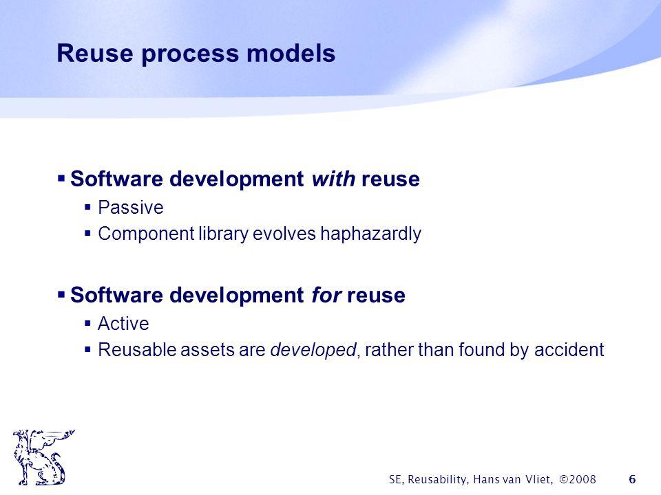 Reuse process models Software development with reuse