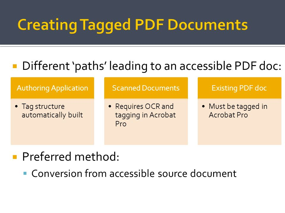 Creating Tagged PDF Documents