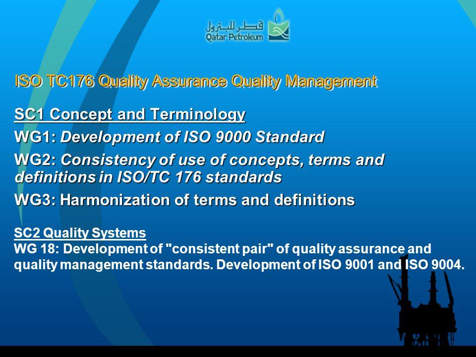 ISO TC176 Quality Assurance Quality Management