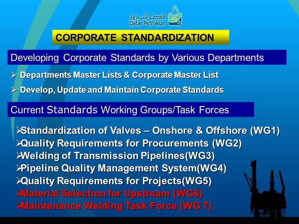 CORPORATE STANDARDIZATION