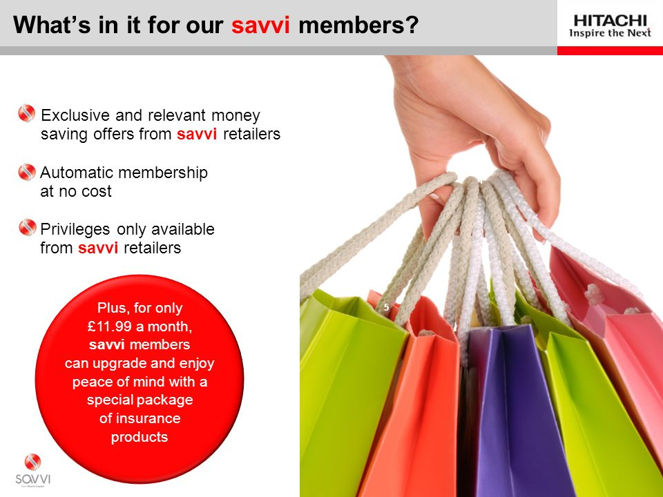 What savvi looks like See for yourself! Log on to Savvi and see what is on offer with our test account.