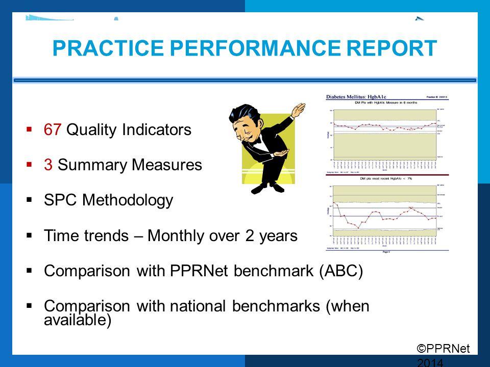 Practice Performance Report