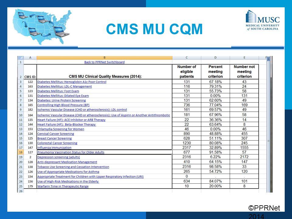 CMS MU CQM
