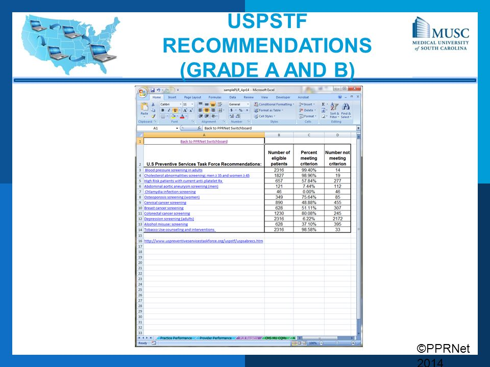 USPSTF Recommendations (Grade A and B)