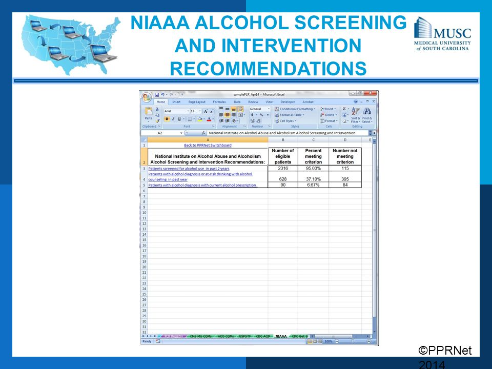 NIAAA Alcohol Screening and Intervention Recommendations