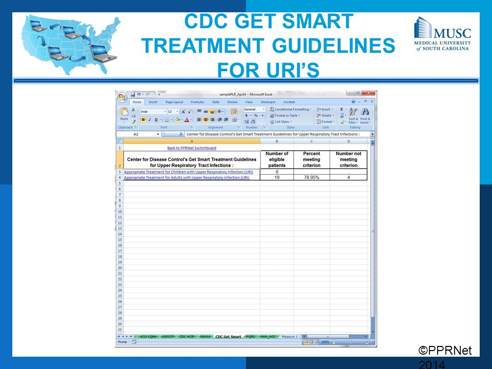 CDC Get Smart Treatment Guidelines for URI's