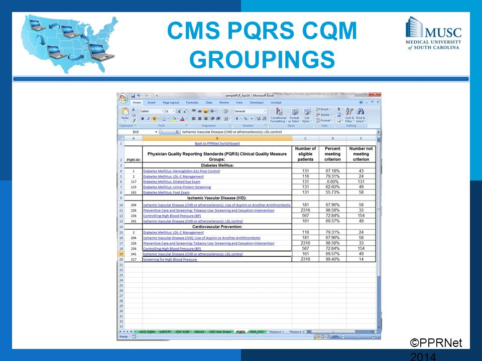 CMS PQRS CQM Groupings