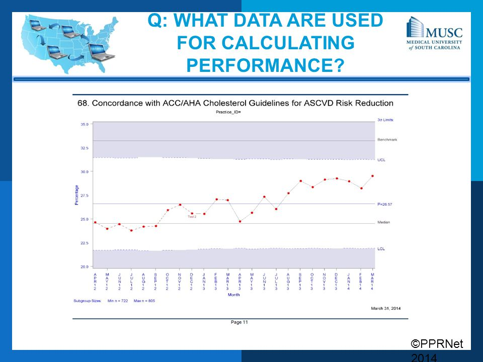 Q: What data are used for calculating performance