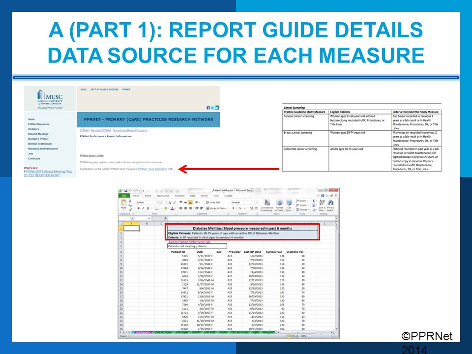 A (part 1): Report guide details data source for each measure