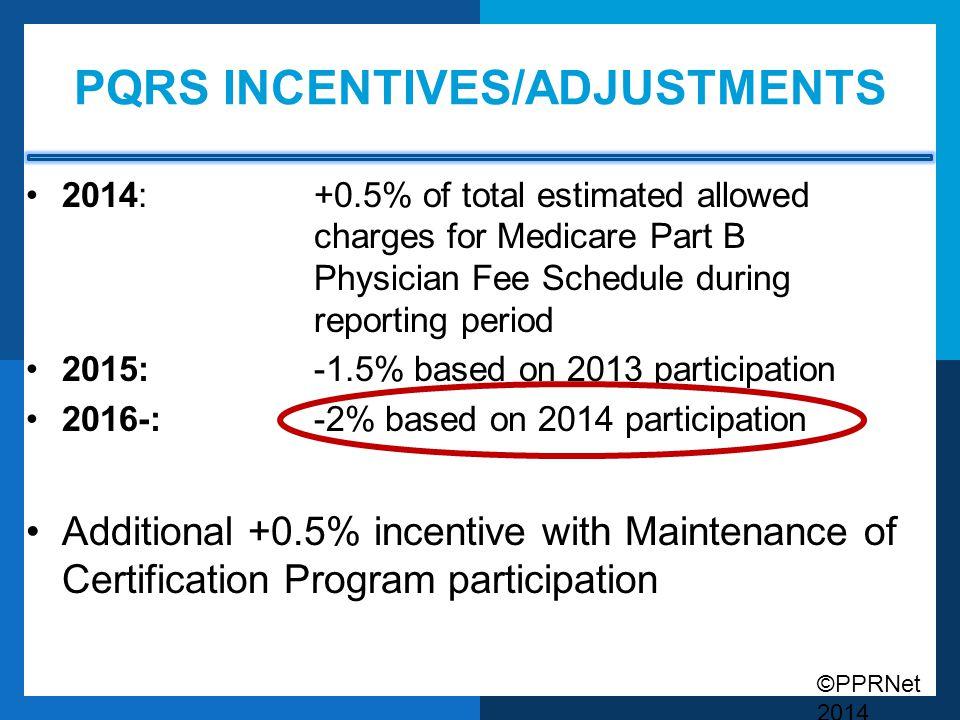 PQRS incentives/adjustments