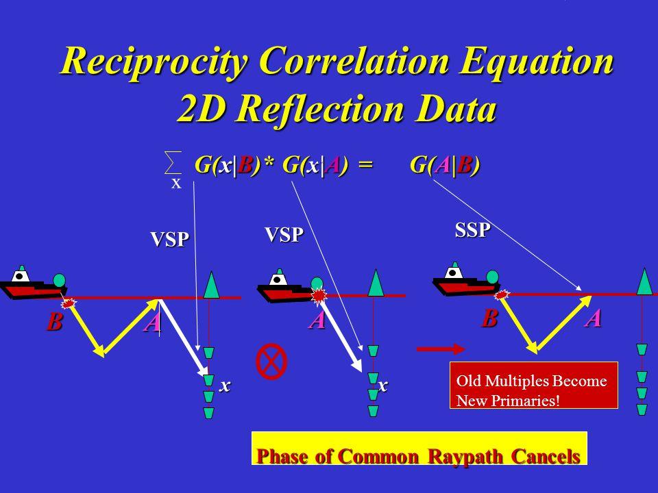 Reciprocity Correlation Equation