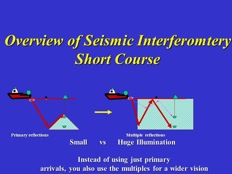 Overview of Seismic Interferomtery Short Course