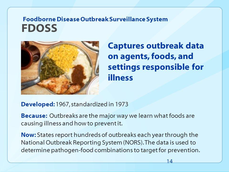 Foodborne Disease Outbreak Surveillance System