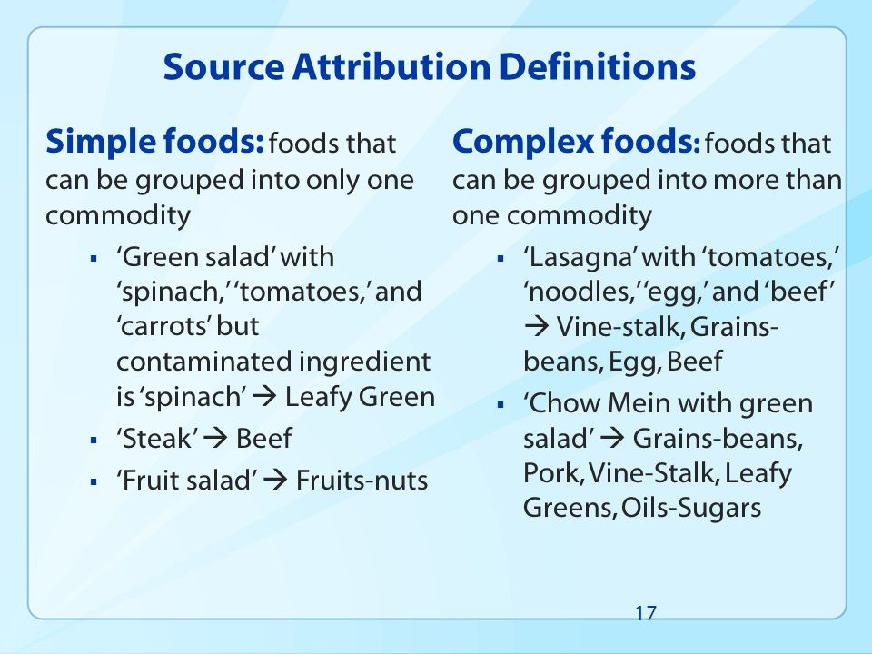 Source Attribution Definitions