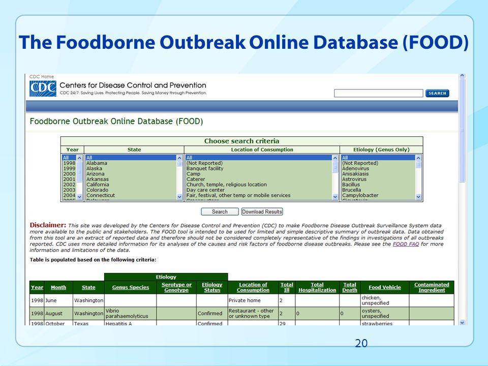 The Foodborne Outbreak Online Database (FOOD)