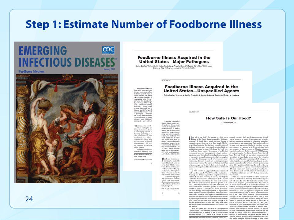 Step 1: Estimate Number of Foodborne Illness