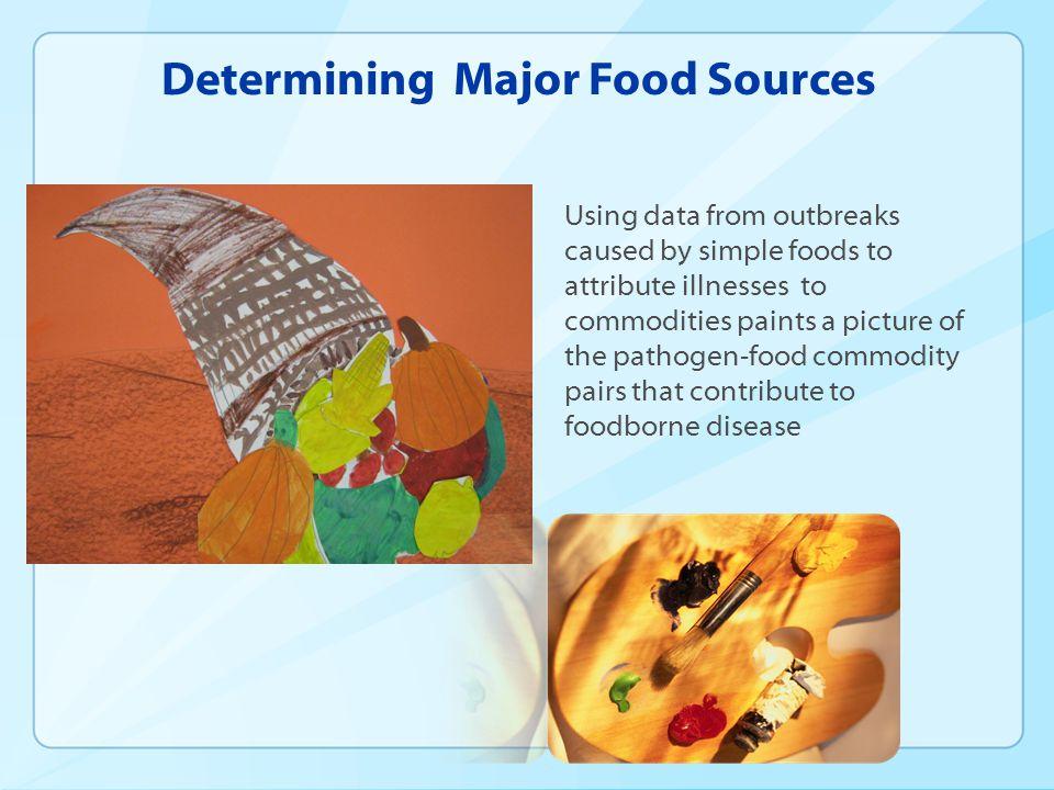 Determining Major Food Sources