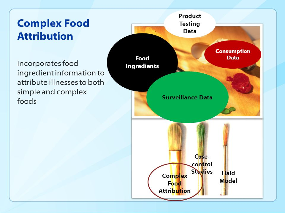 Complex Food Attribution