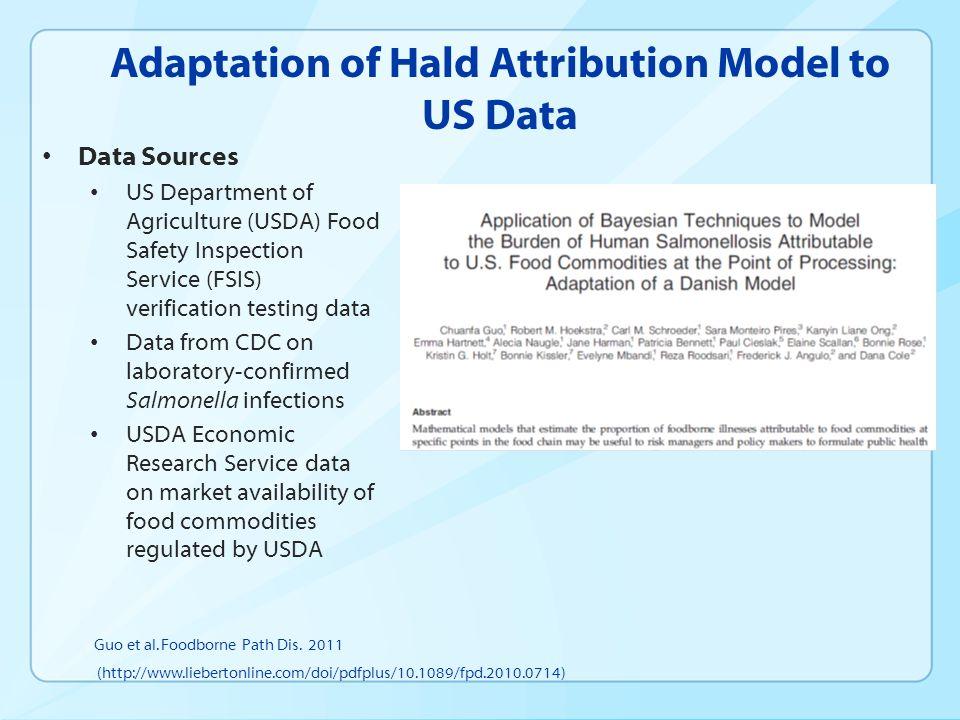 Adaptation of Hald Attribution Model to US Data