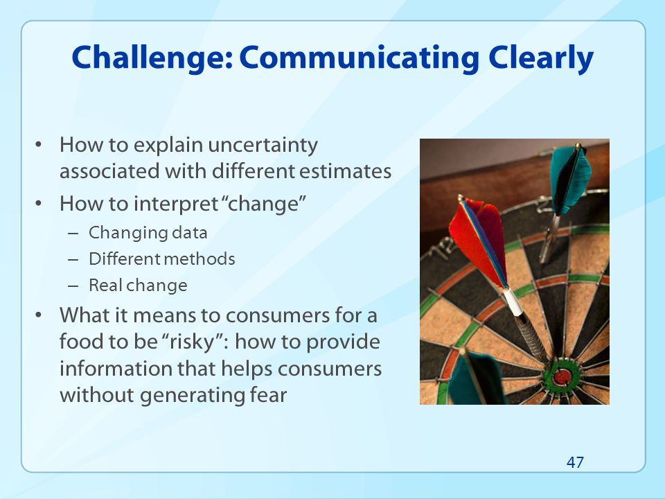 Challenge: Communicating Clearly