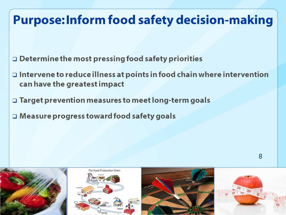 Purpose: Inform food safety decision-making