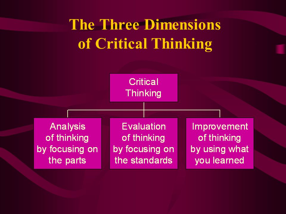 evaluating critical thinking Keep in touch while the checklist covers many skills, qualities and activities that can be involved in critical thinking, it does not attempt to be definitive.