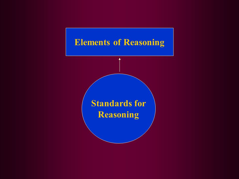 Elements of Reasoning Standards for Reasoning