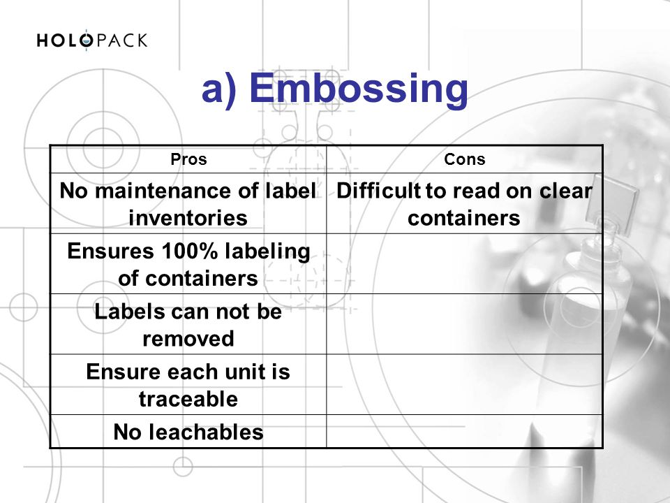 a) Embossing No maintenance of label inventories