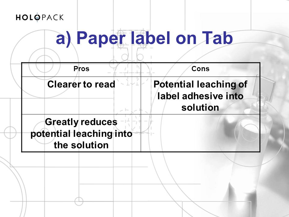 a) Paper label on Tab Clearer to read