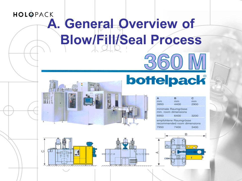 A. General Overview of Blow/Fill/Seal Process