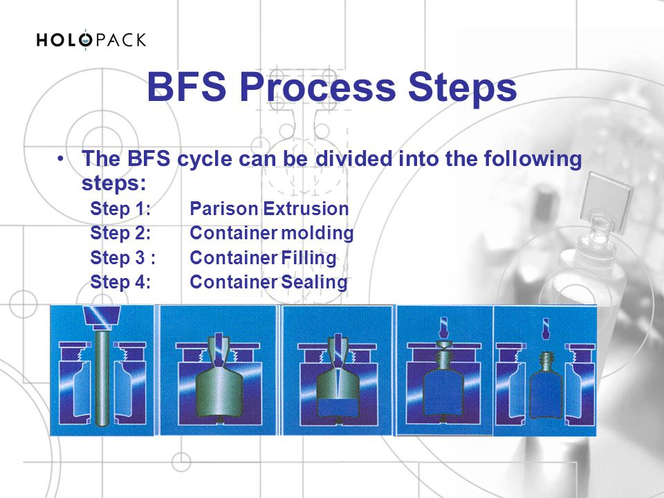 BFS Process Steps The BFS cycle can be divided into the following steps: Step 1: Parison Extrusion.
