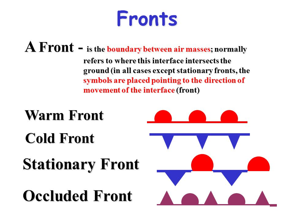 Fronts A Front - is the boundary between air masses; normally