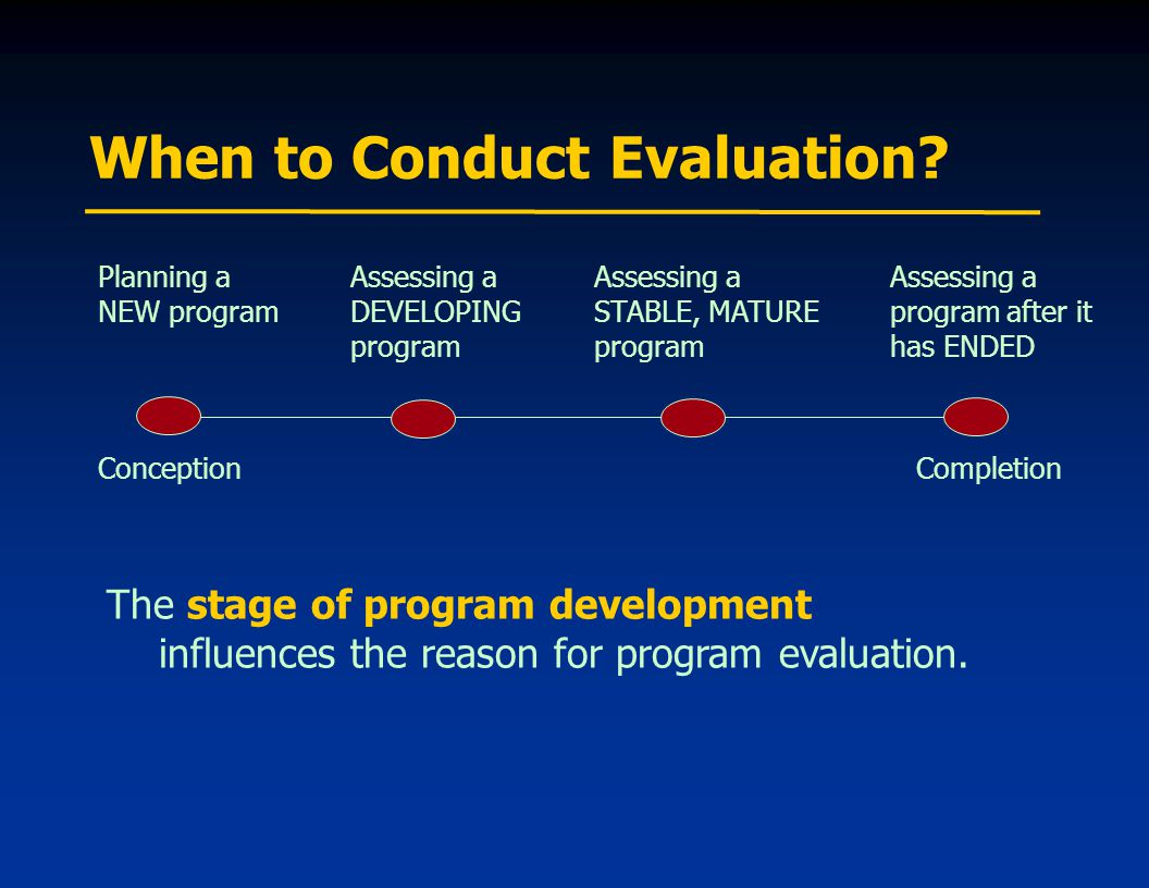 Why Evaluate Programs