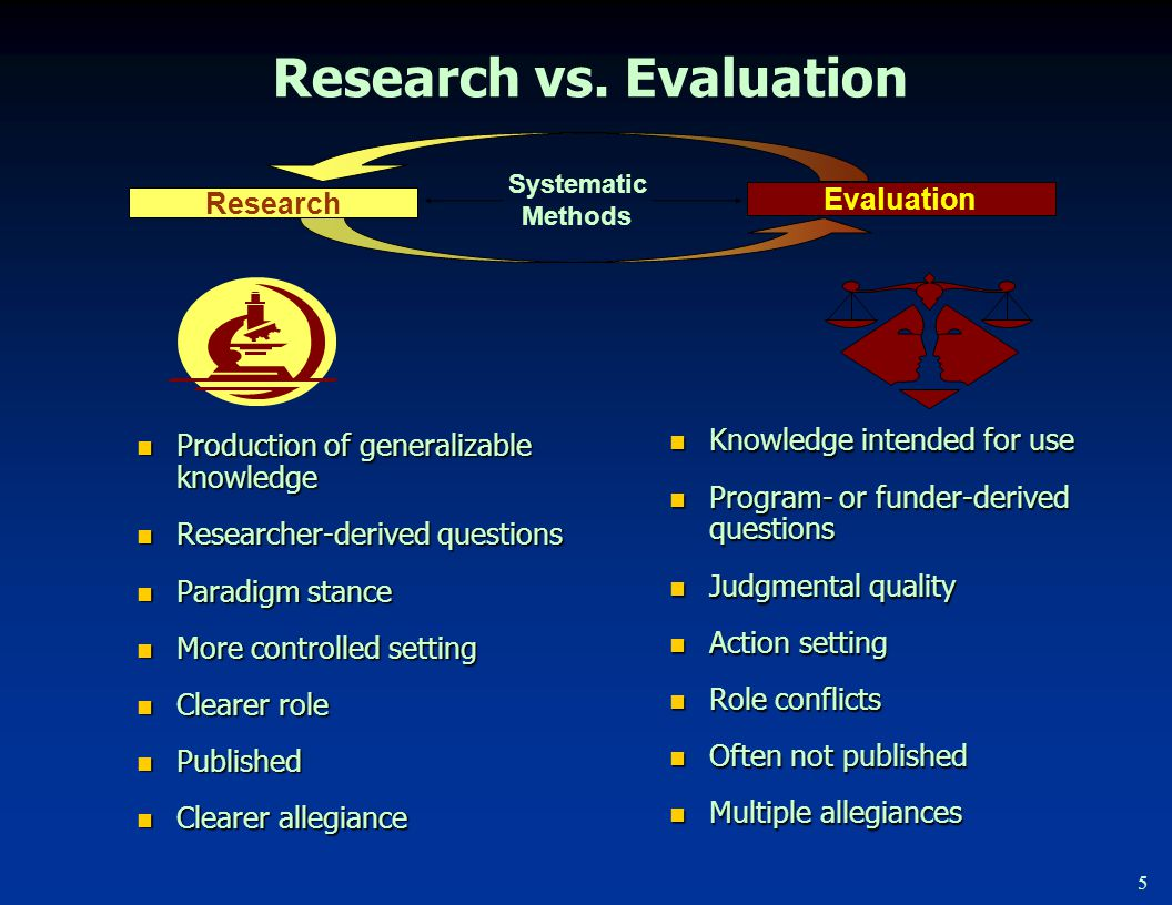 Research seeks to prove, evaluation seeks to improve…