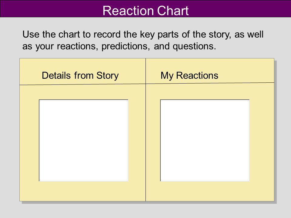 Reaction Chart Use the chart to record the key parts of the story, as well as your reactions, predictions, and questions.