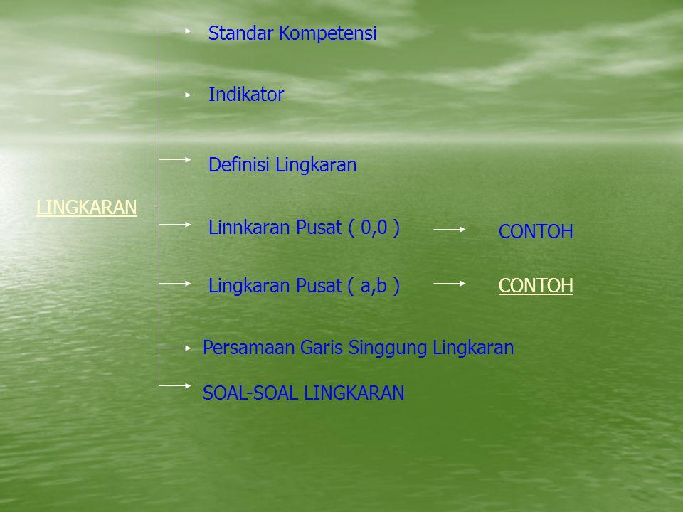 Standar Kompetensi Indikator. Definisi Lingkaran. LINGKARAN. Linnkaran Pusat ( 0,0 ) CONTOH. Lingkaran Pusat ( a,b )