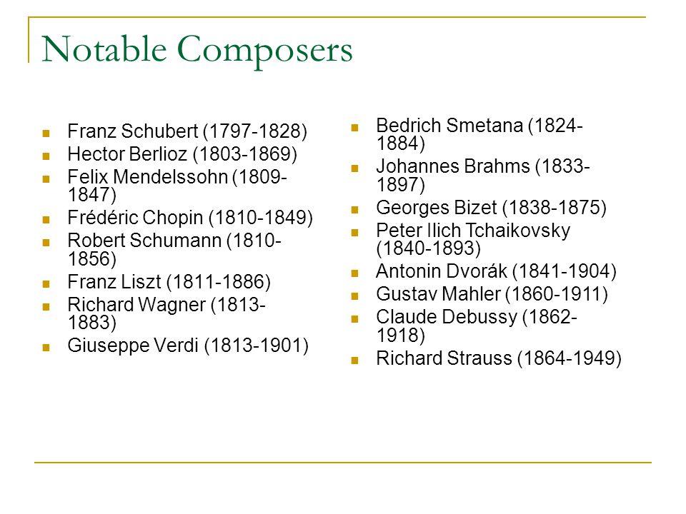 Notable Composers Bedrich Smetana (1824-1884)