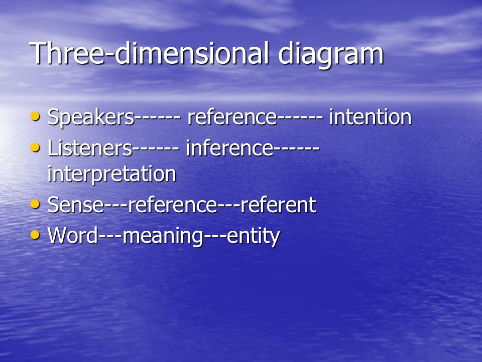 Three-dimensional diagram
